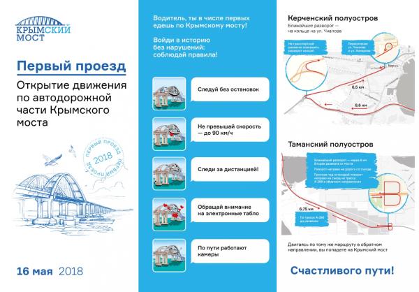 Войди в историю без нарушений: В Сети появилось руководство по движению на Крымском мосту